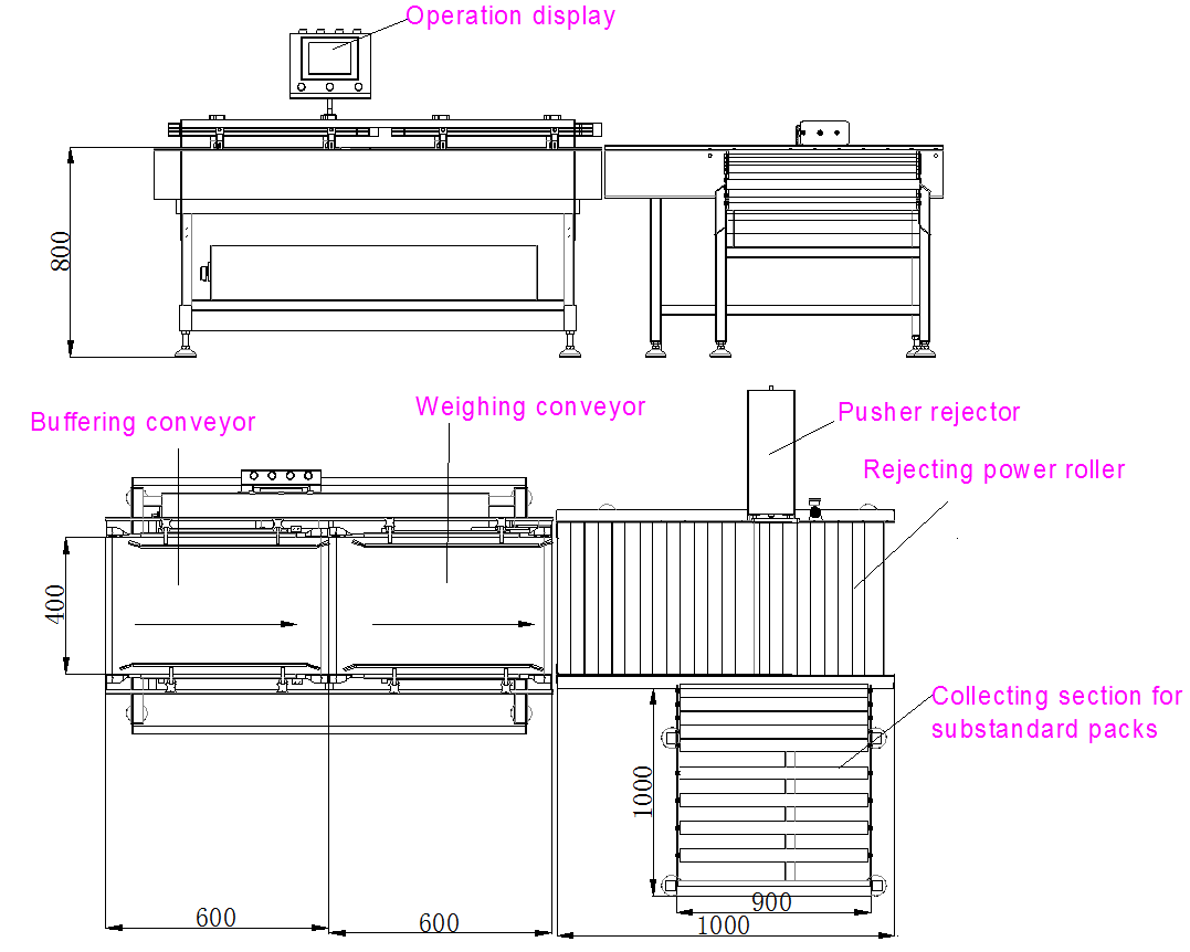 food checkweighers.jpg