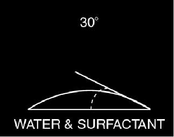 water and surfactant.png